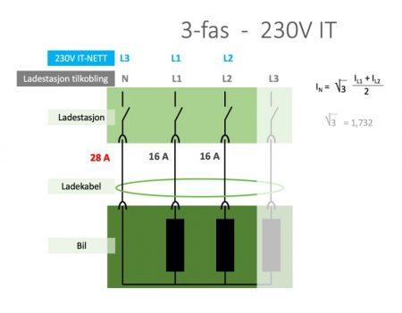 3-fas-230v-it-ladefabrikken